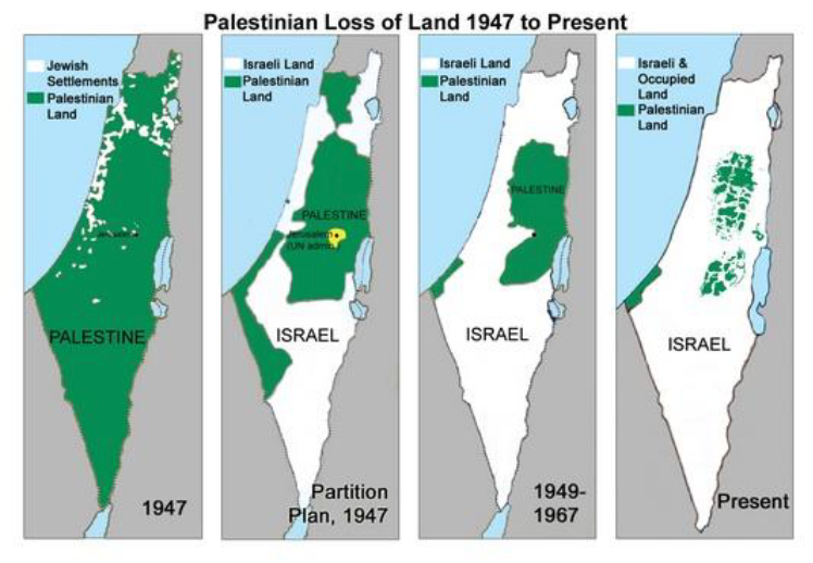 Are You Being Swindled by the Biggest Confidence Trick Perpetrated by Israel's Enemies and Palestinians?